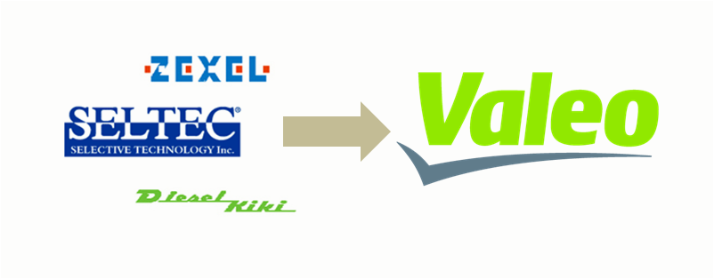 Valeo Compressors Brands